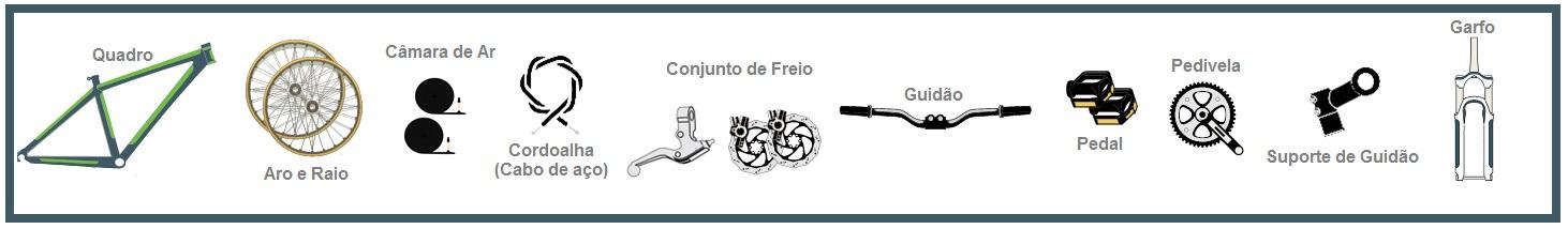 componentes de bike teste