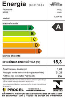 selo painel solar inmetro